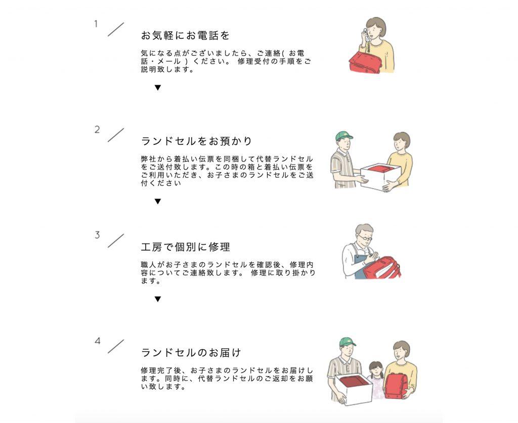 中村鞄の6年間保証2